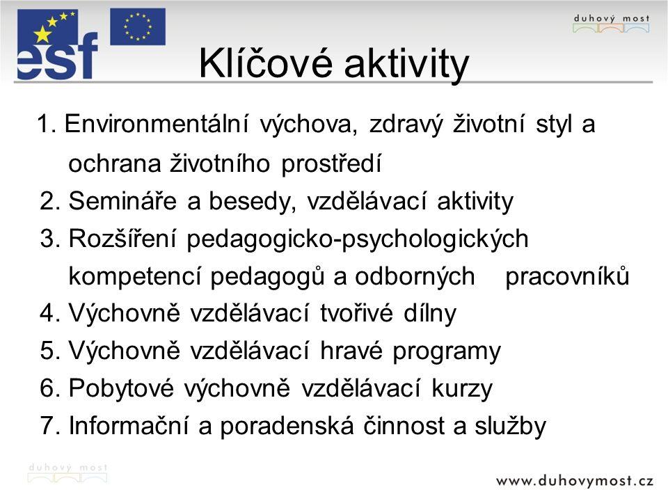 Klíčové aktivity 1. Environmentální výchova, zdravý životní styl a ochrana životního prostředí 2. Semináře a besedy, vzdělávací aktivity 3. Rozšíření