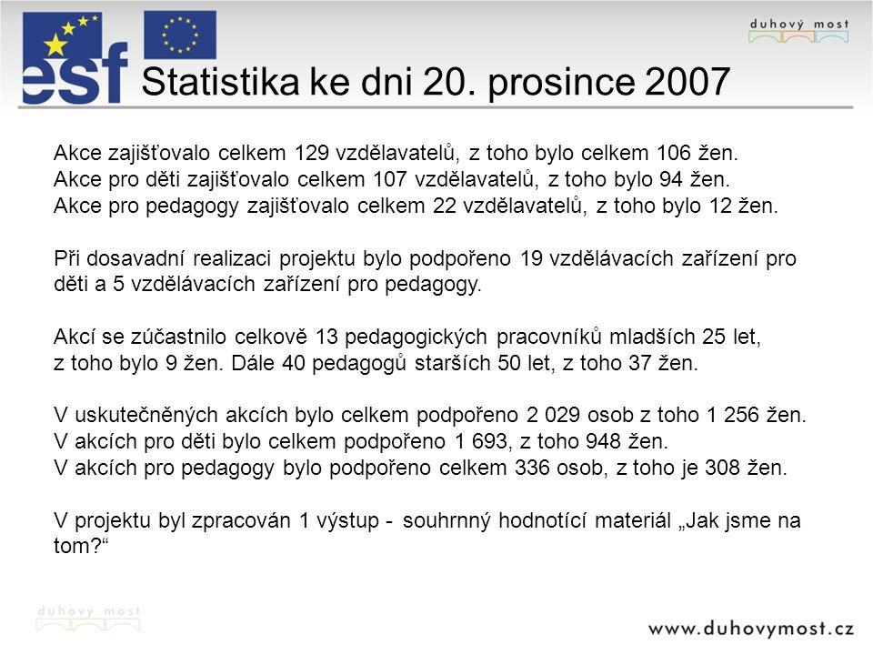 Statistika ke dni 20. prosince 2007 Akce zajišťovalo celkem 129 vzdělavatelů, z toho bylo celkem 106 žen. Akce pro děti zajišťovalo celkem 107 vzdělav