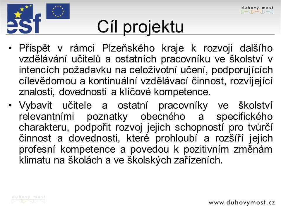 Cíl projektu Přispět v rámci Plzeňského kraje k rozvoji dalšího vzdělávání učitelů a ostatních pracovníku ve školství v intencích požadavku na celoživ