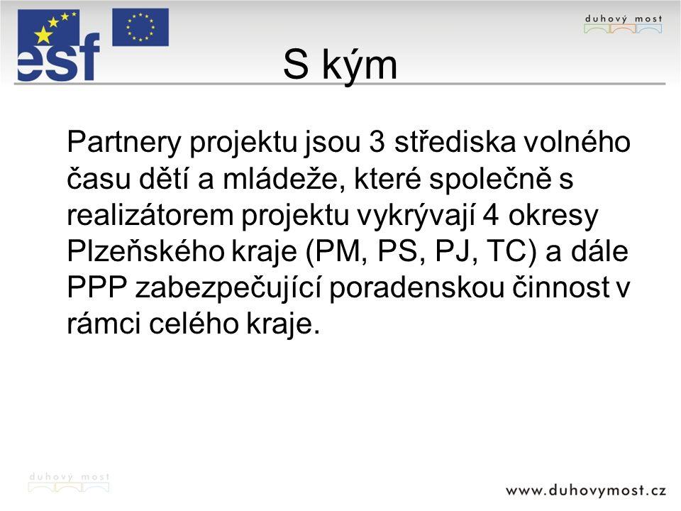 S kým Partnery projektu jsou 3 střediska volného času dětí a mládeže, které společně s realizátorem projektu vykrývají 4 okresy Plzeňského kraje (PM,