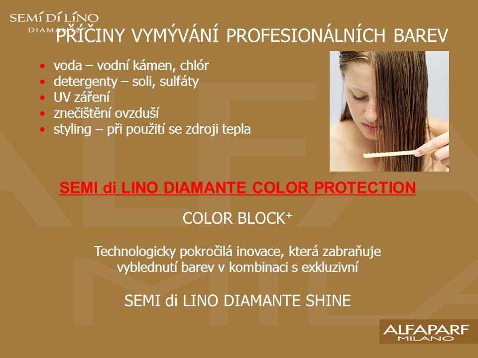 COLOR BLOCK + První VODĚ-ODOLNÝ ŠTÍT, který je díky své kationové povaze nadále navázán na vlasu i po umytí a jeho účinek trvá do příštího umytí vlasů.