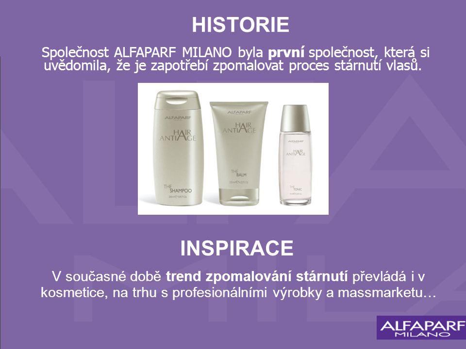 HISTORIE Společnost ALFAPARF MILANO byla první společnost, která si uvědomila, že je zapotřebí zpomalovat proces stárnutí vlasů.