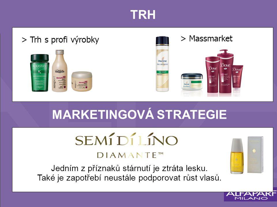 > Trh s profi výrobky > Massmarket TRH MARKETINGOVÁ STRATEGIE Jedním z příznaků stárnutí je ztráta lesku.