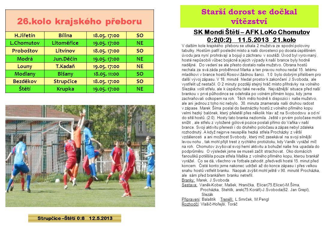 SK Mondi Št ě tí – AFK LoKo Chomutov 0:2(0:2) 11.5.2013 21.kolo V dalším kole krajského přeboru se utkala 2 mužstva ze spodní poloviny tabulky. Hostům