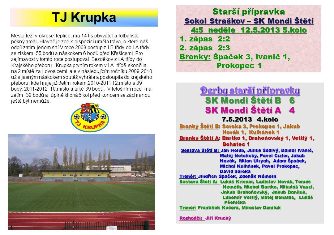 Město leží v okrese Teplice, má 14 tis.obyvatel a fotbalisté pěkný areál. Hlavně je zde k dispozici umělá tráva, o které náš oddíl zatím jenom sní.V r