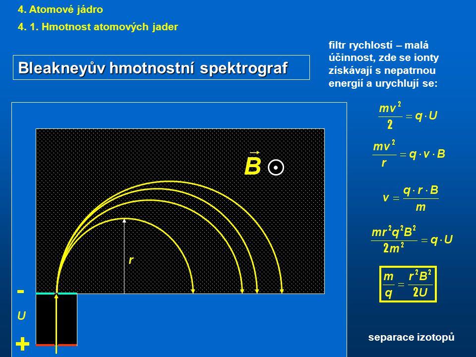 4.Atomové jádro 4. 1.
