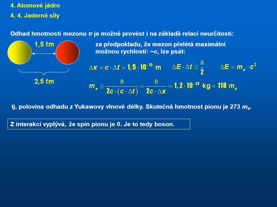 4.Atomové jádro 4. 4.