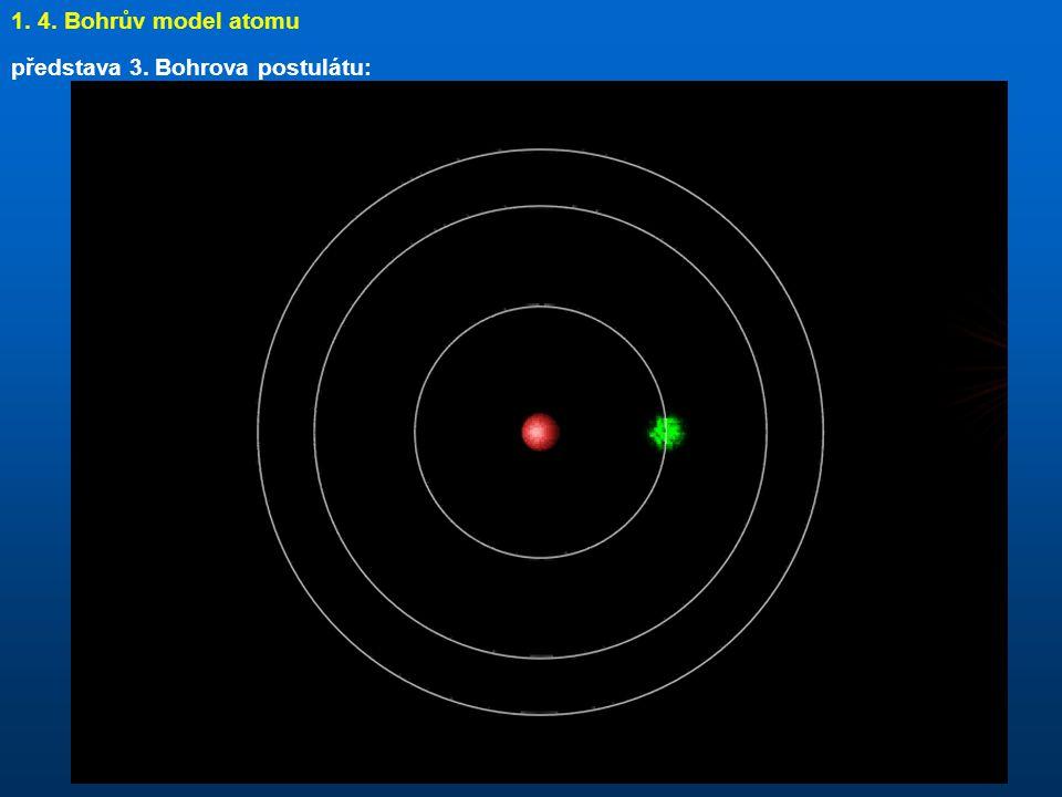 představa 3. Bohrova postulátu: 1. 4. Bohrův model atomu