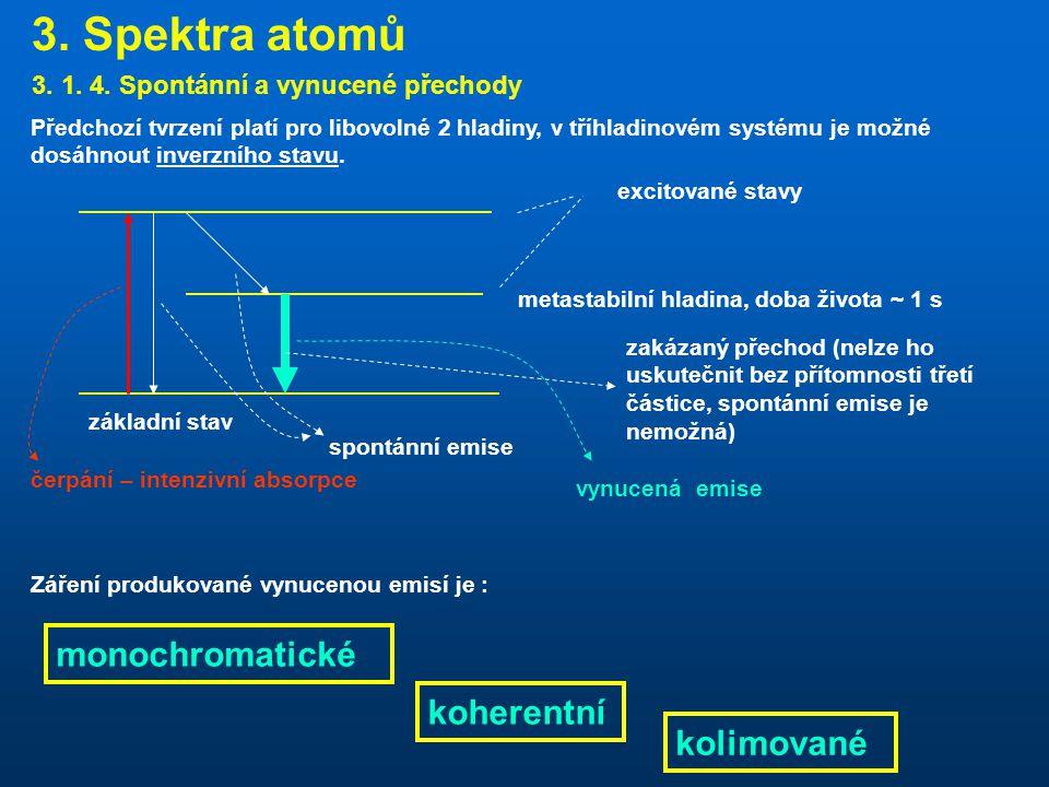 3.Spektra atomů 3. 1. 4.
