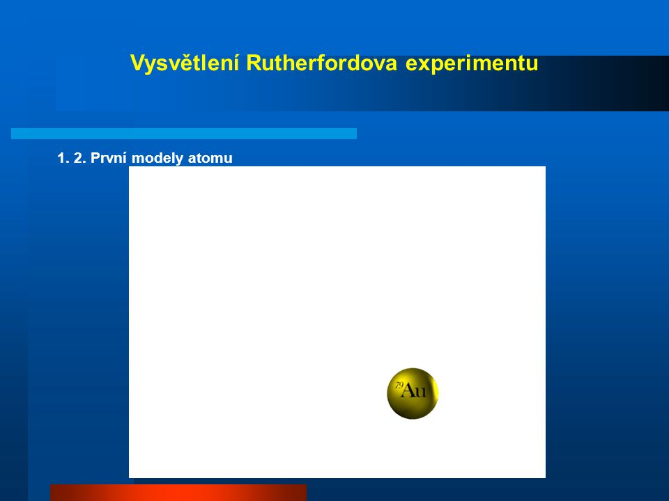 1. 2. První modely atomu Vysvětlení Rutherfordova experimentu b JÁDRO ALFA ČÁSTICE