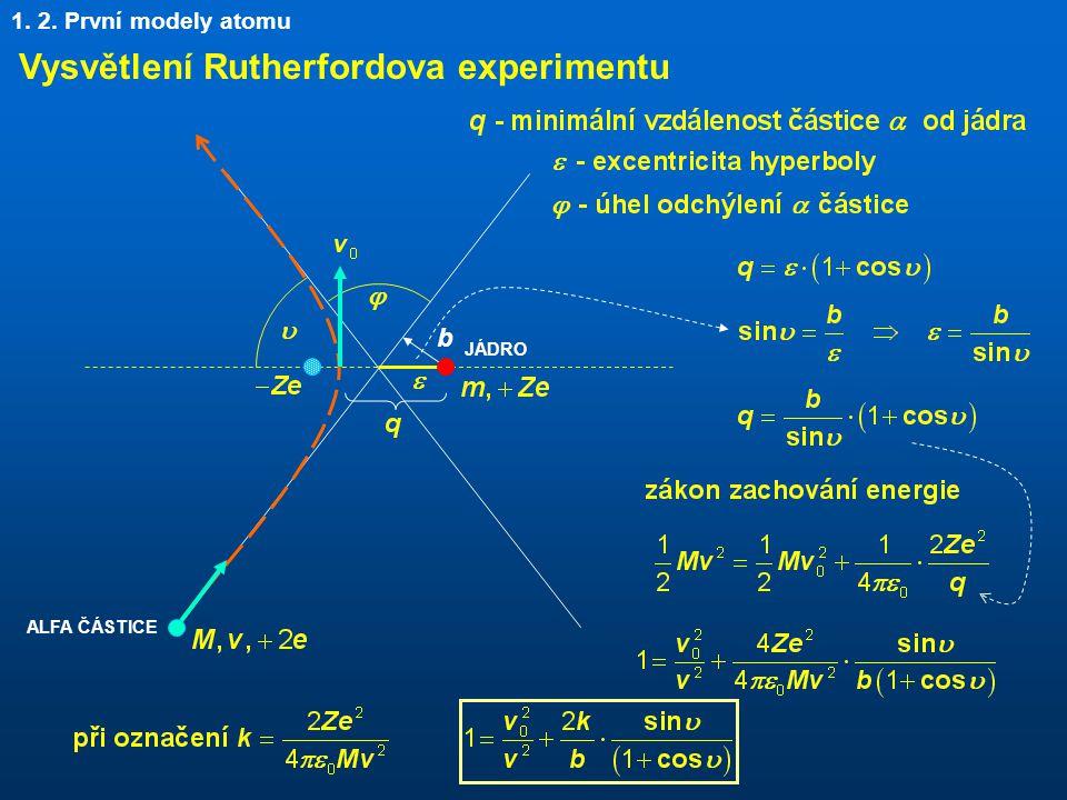 3.Spektra atomů 3. 1. 2.
