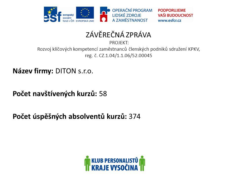 ZÁVĚREČNÁ ZPRÁVA PROJEKT: Rozvoj klíčových kompetencí zaměstnanců členských podniků sdružení KPKV, reg. č. CZ.1.04/1.1.06/52.00045 Název firmy: DITON