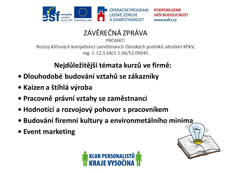 ZÁVĚREČNÁ ZPRÁVA PROJEKT: Rozvoj klíčových kompetencí zaměstnanců členských podniků sdružení KPKV, reg. č. CZ.1.04/1.1.06/52.00045 Nejdůležitější téma