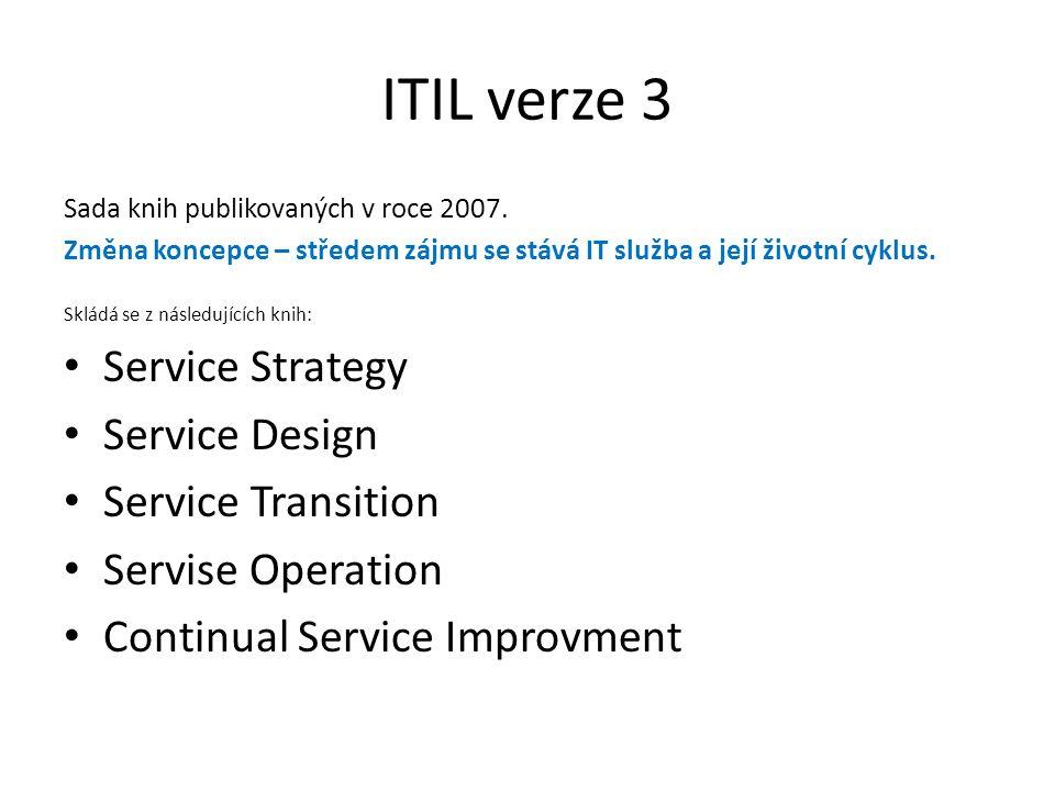 ITIL verze 3 Sada knih publikovaných v roce 2007. Změna koncepce – středem zájmu se stává IT služba a její životní cyklus. Skládá se z následujících k