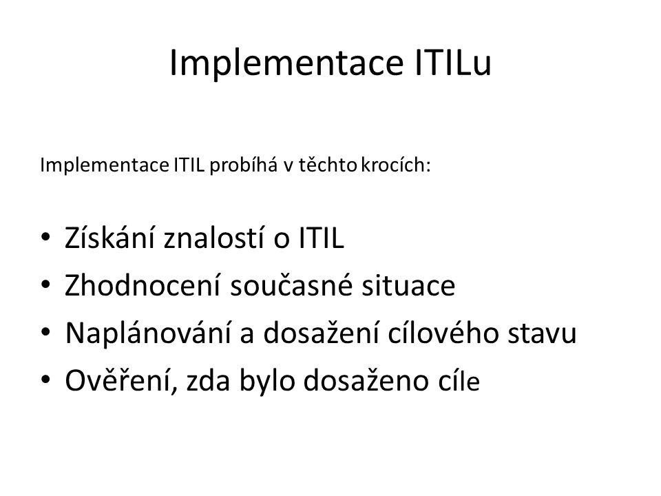 Implementace ITILu Implementace ITIL probíhá v těchto krocích: Získání znalostí o ITIL Zhodnocení současné situace Naplánování a dosažení cílového sta