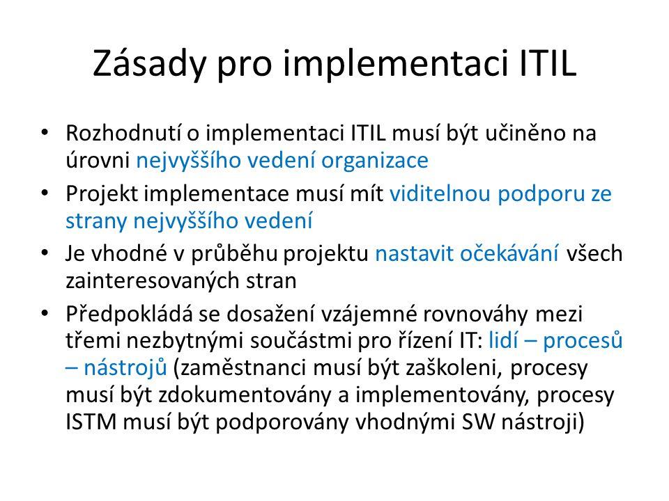 Zásady pro implementaci ITIL Rozhodnutí o implementaci ITIL musí být učiněno na úrovni nejvyššího vedení organizace Projekt implementace musí mít vidi