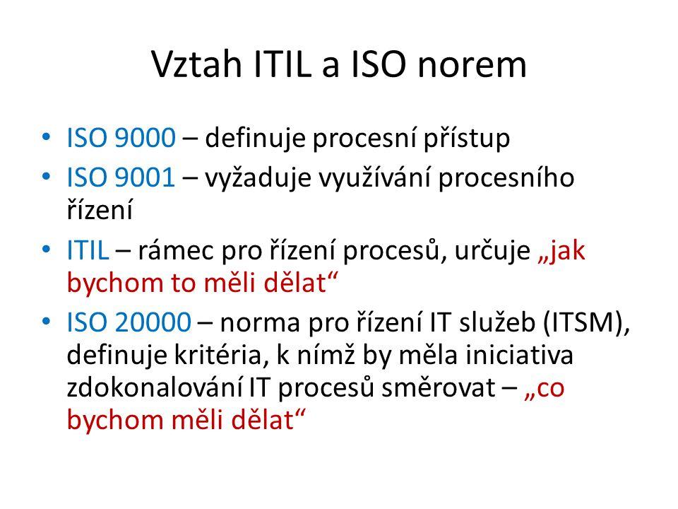 """Vztah ITIL a ISO norem ISO 9000 – definuje procesní přístup ISO 9001 – vyžaduje využívání procesního řízení ITIL – rámec pro řízení procesů, určuje """"j"""