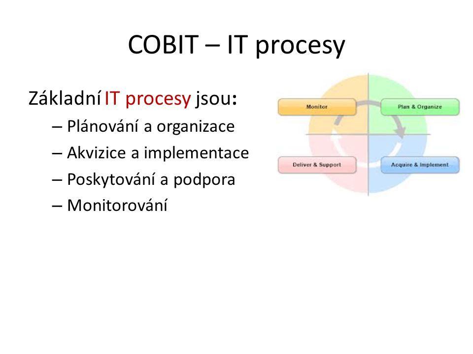 COBIT – IT procesy Základní IT procesy jsou: – Plánování a organizace – Akvizice a implementace – Poskytování a podpora – Monitorování