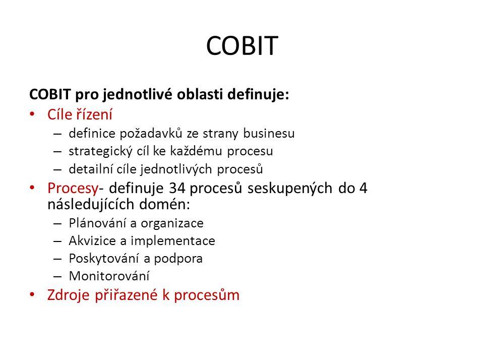 COBIT COBIT pro jednotlivé oblasti definuje: Cíle řízení – definice požadavků ze strany businesu – strategický cíl ke každému procesu – detailní cíle