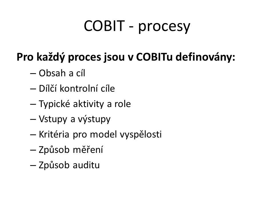 COBIT - procesy Pro každý proces jsou v COBITu definovány: – Obsah a cíl – Dílčí kontrolní cíle – Typické aktivity a role – Vstupy a výstupy – Kritéri