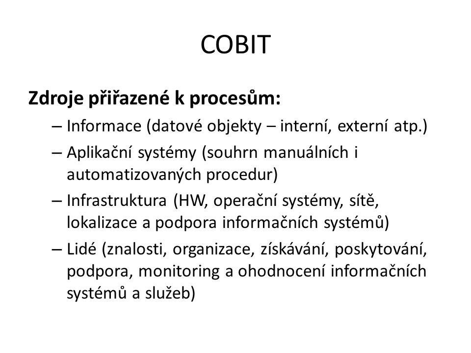 COBIT Zdroje přiřazené k procesům: – Informace (datové objekty – interní, externí atp.) – Aplikační systémy (souhrn manuálních i automatizovaných proc