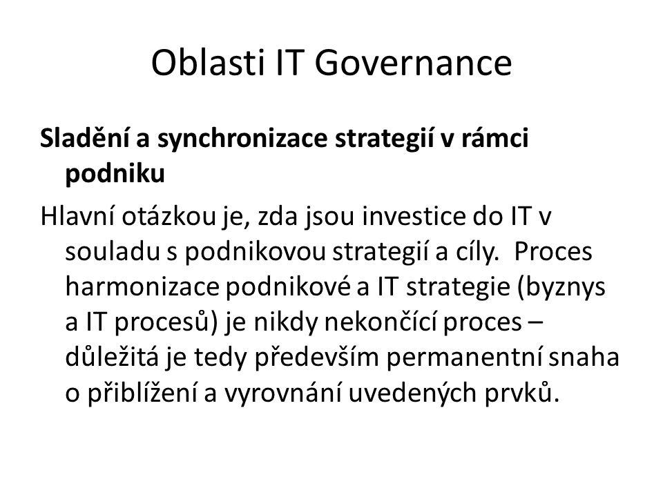 Oblasti IT Governance Sladění a synchronizace strategií v rámci podniku Hlavní otázkou je, zda jsou investice do IT v souladu s podnikovou strategií a