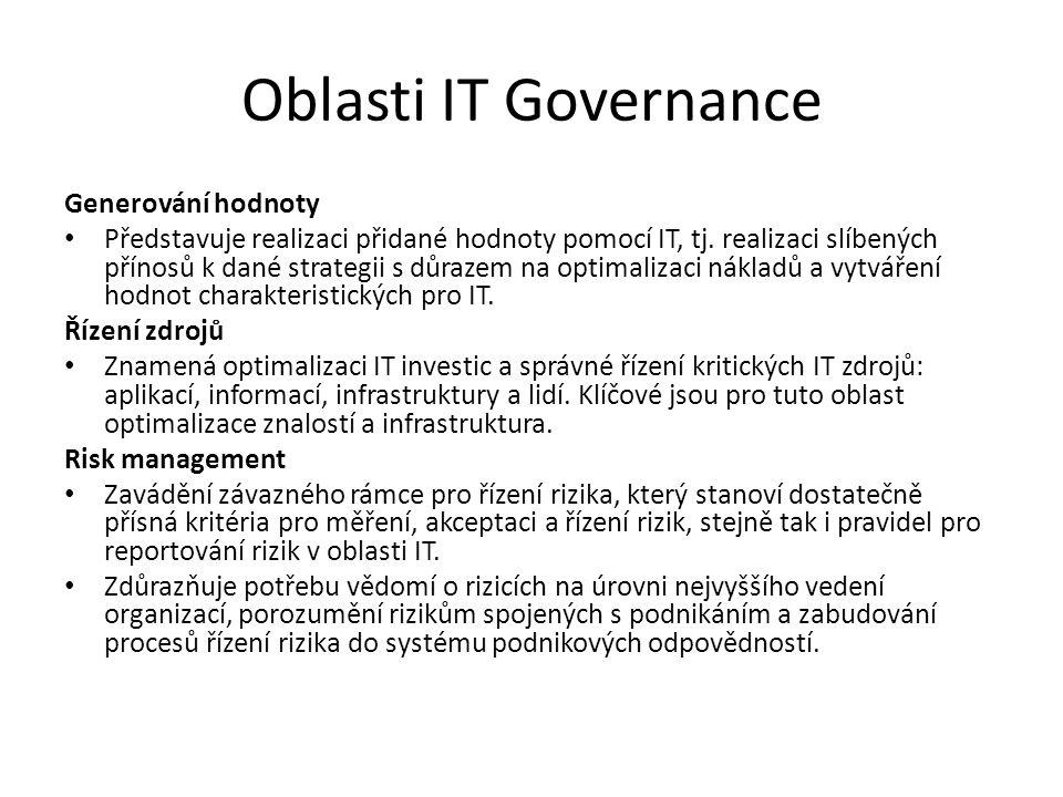 Oblasti IT Governance Generování hodnoty Představuje realizaci přidané hodnoty pomocí IT, tj. realizaci slíbených přínosů k dané strategii s důrazem n