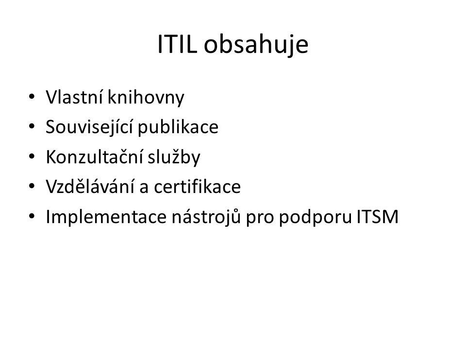 ITIL obsahuje Vlastní knihovny Související publikace Konzultační služby Vzdělávání a certifikace Implementace nástrojů pro podporu ITSM