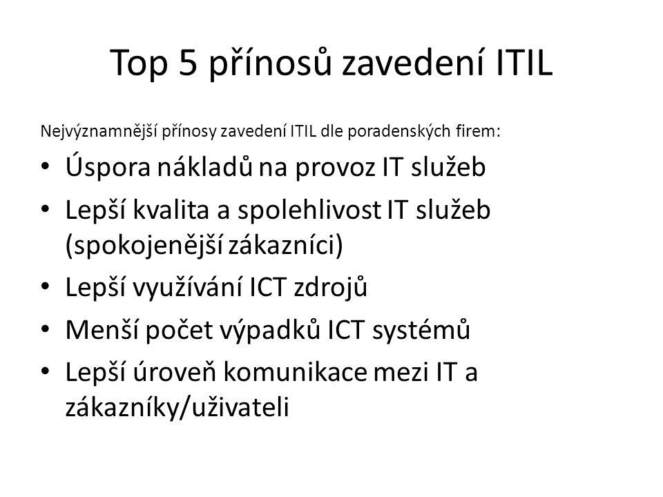 Top 5 přínosů zavedení ITIL Nejvýznamnější přínosy zavedení ITIL dle poradenských firem: Úspora nákladů na provoz IT služeb Lepší kvalita a spolehlivo