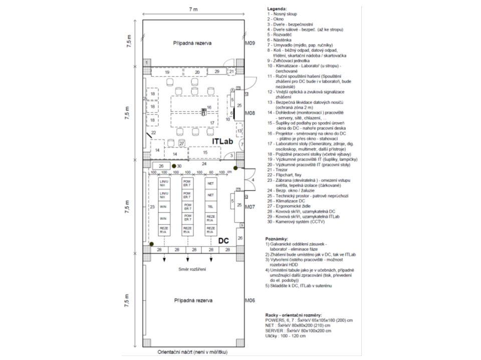 Pedagogická a výzkumná činnost v IT Laboratoř IT – náčrtek - 4