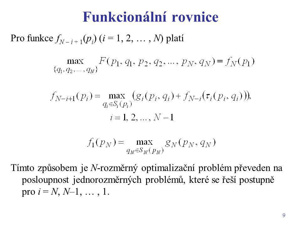 10 Bellmanův princip optimality Nechť je optimální strategie N-etapového procesu s počátečním stavem p 1 a transformační funkcí  i.