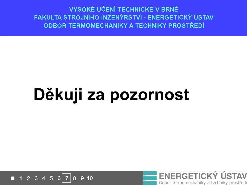 Děkuji za pozornost VYSOKÉ UČENÍ TECHNICKÉ V BRNĚ FAKULTA STROJNÍHO INŽENÝRSTVÍ - ENERGETICKÝ ÚSTAV ODBOR TERMOMECHANIKY A TECHNIKY PROSTŘEDÍ 1 2 3 4