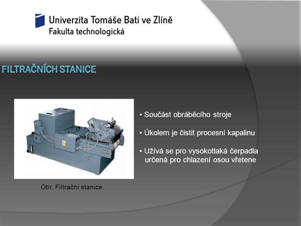 Součást obráběcího stroje Úkolem je čistit procesní kapalinu Užívá se pro vysokotlaká čerpadla určená pro chlazení osou vřetene Obr.
