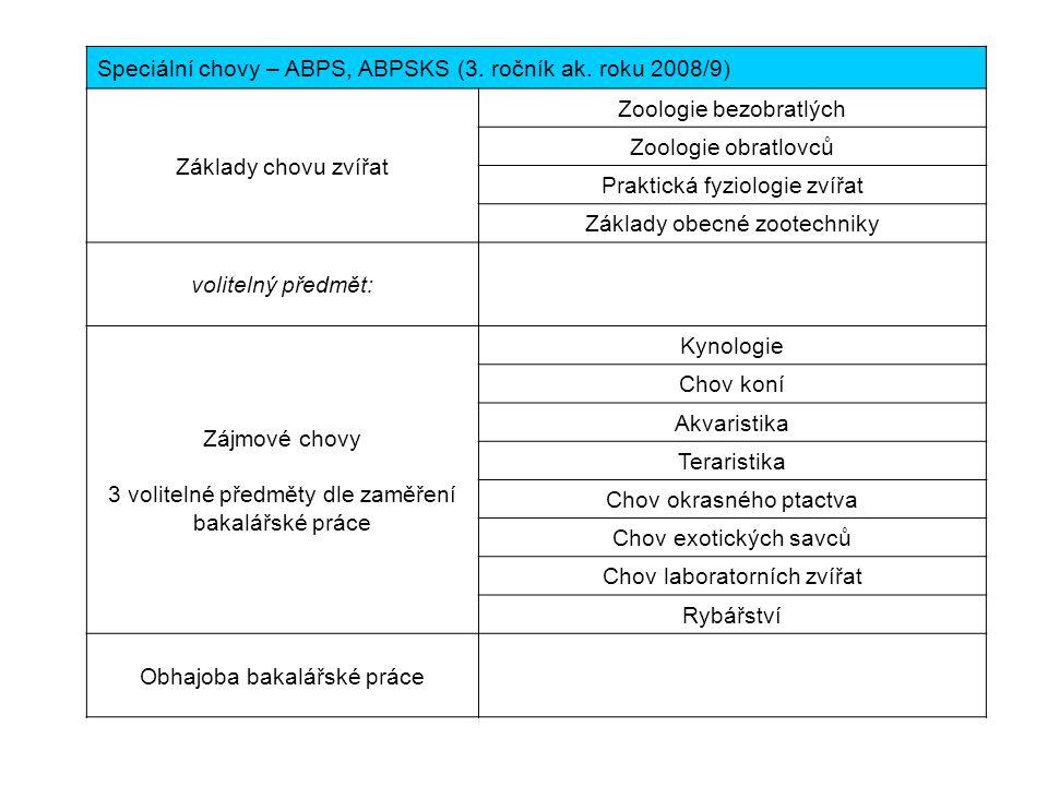 Speciální chovy – ABPS, ABPSKS (3. ročník ak. roku 2008/9) Základy chovu zvířat Zoologie bezobratlých Zoologie obratlovců Praktická fyziologie zvířat
