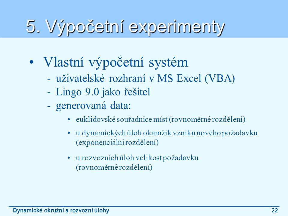 5. Výpočetní experimenty _______________________________________________________________________________________ Dynamické okružní a rozvozní úlohy22