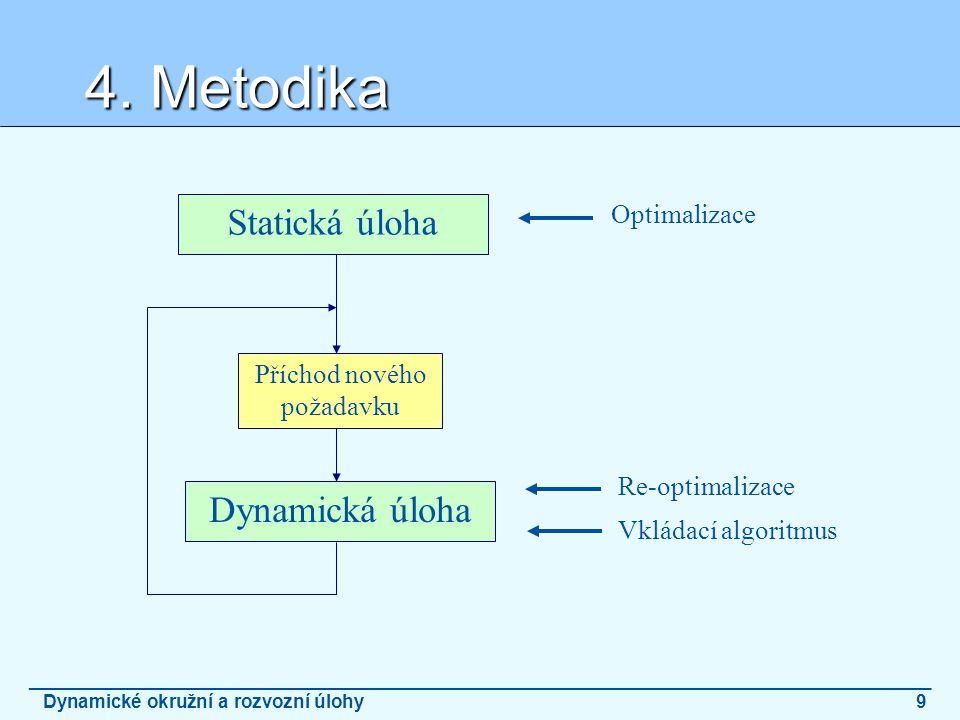4. Metodika _______________________________________________________________________________________ Dynamické okružní a rozvozní úlohy9 Statická úloha