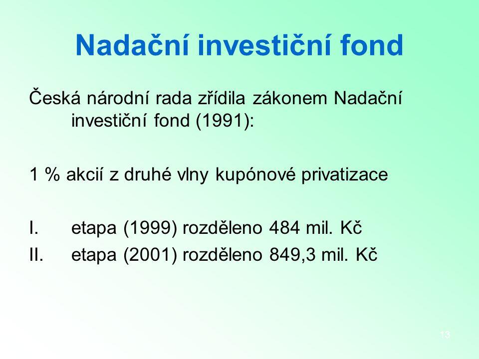 13 Nadační investiční fond Česká národní rada zřídila zákonem Nadační investiční fond (1991): 1 % akcií z druhé vlny kupónové privatizace I.etapa (1999) rozděleno 484 mil.