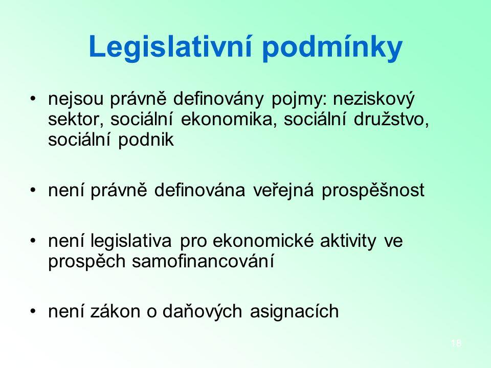 18 Legislativní podmínky nejsou právně definovány pojmy: neziskový sektor, sociální ekonomika, sociální družstvo, sociální podnik není právně definována veřejná prospěšnost není legislativa pro ekonomické aktivity ve prospěch samofinancování není zákon o daňových asignacích