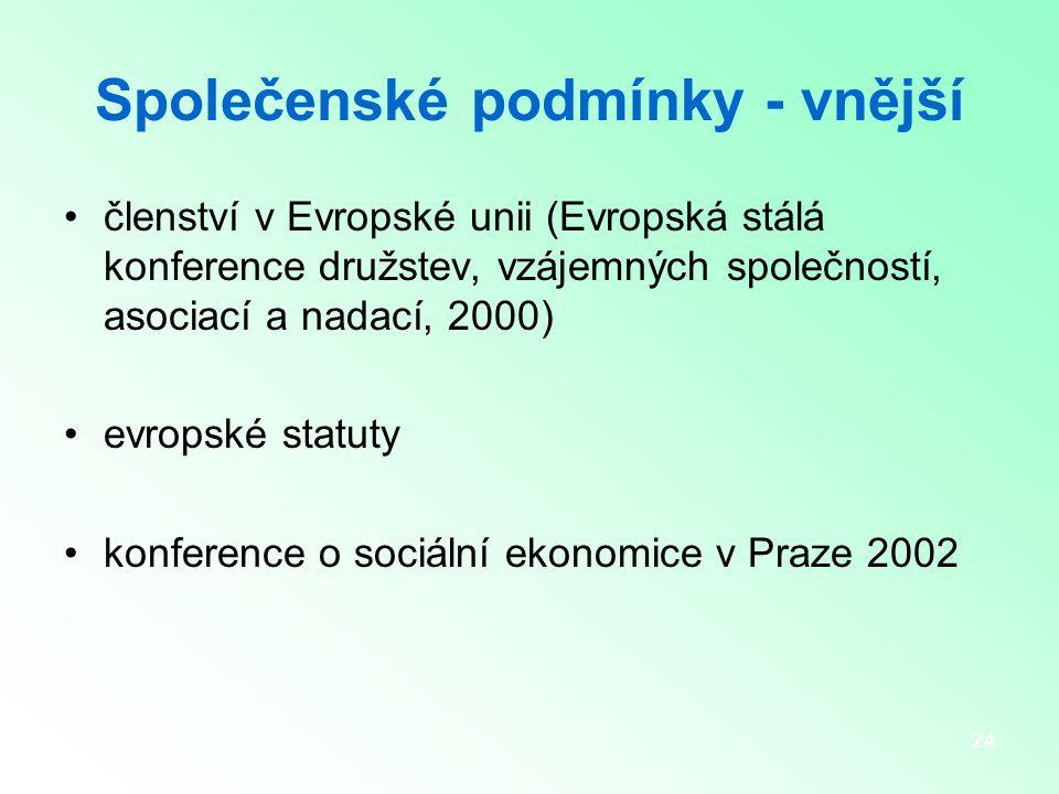 24 Společenské podmínky - vnější členství v Evropské unii (Evropská stálá konference družstev, vzájemných společností, asociací a nadací, 2000) evropské statuty konference o sociální ekonomice v Praze 2002