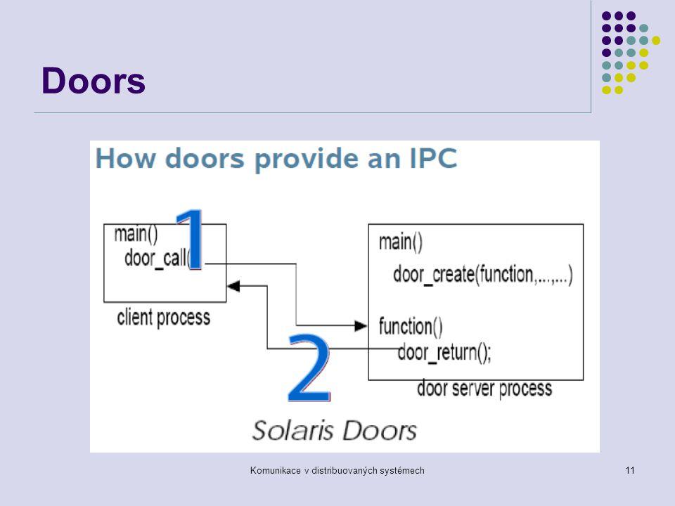 Komunikace v distribuovaných systémech11 Doors