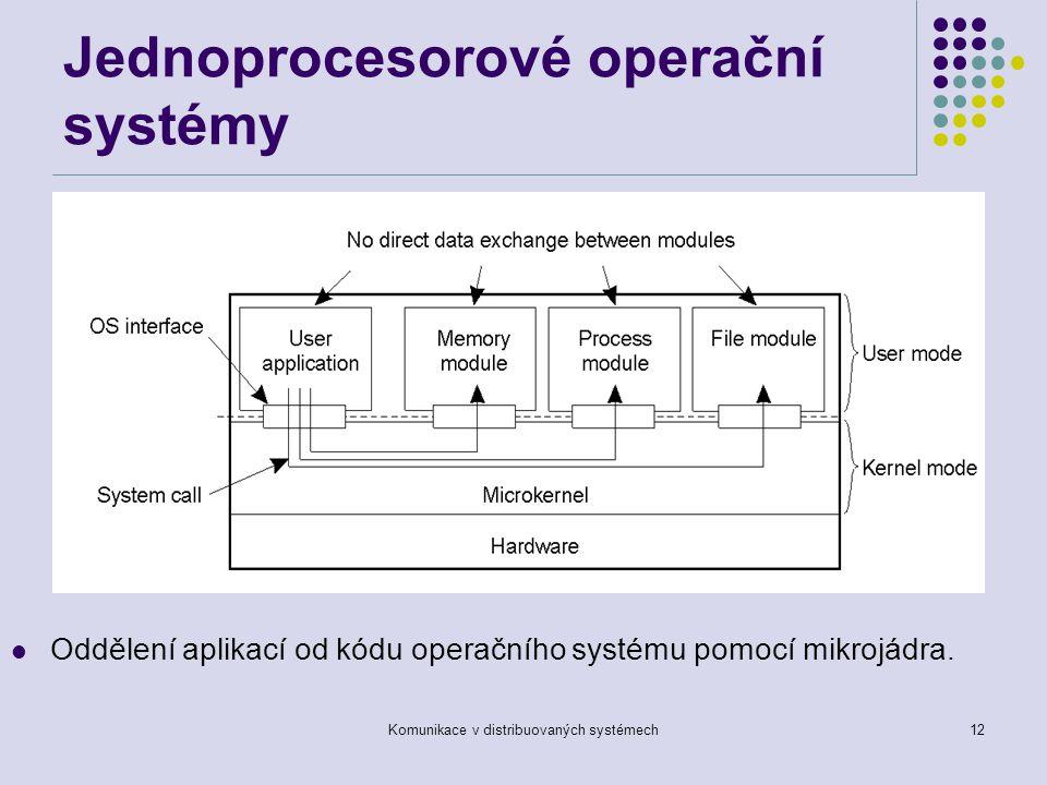 Komunikace v distribuovaných systémech12 Jednoprocesorové operační systémy Oddělení aplikací od kódu operačního systému pomocí mikrojádra.
