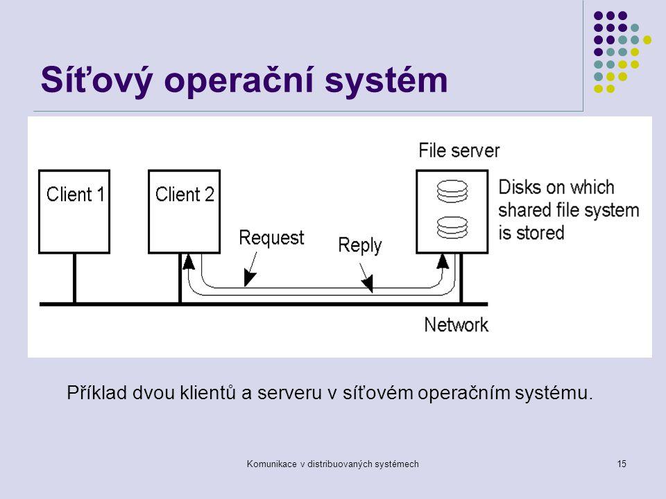 Komunikace v distribuovaných systémech15 Síťový operační systém Příklad dvou klientů a serveru v síťovém operačním systému.