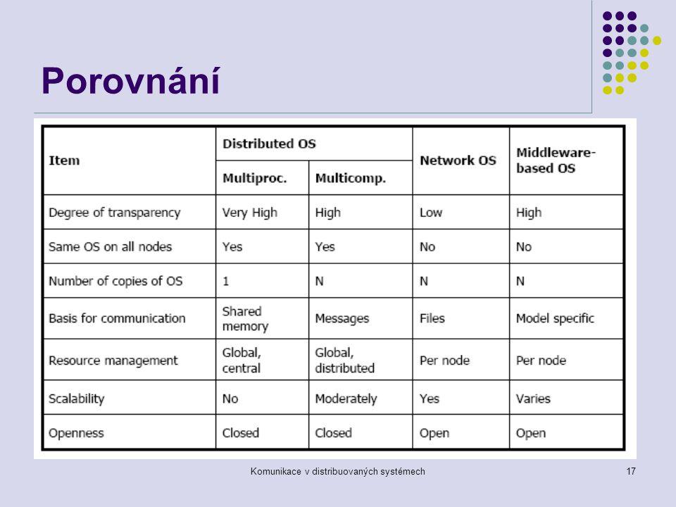 Komunikace v distribuovaných systémech17 Porovnání