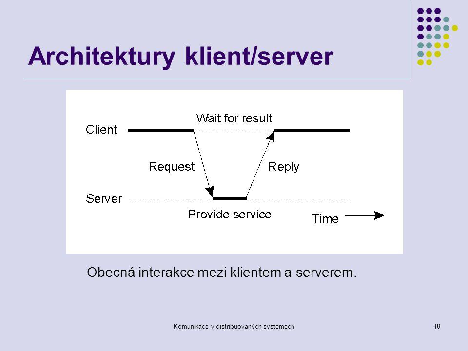 Komunikace v distribuovaných systémech18 Architektury klient/server Obecná interakce mezi klientem a serverem.