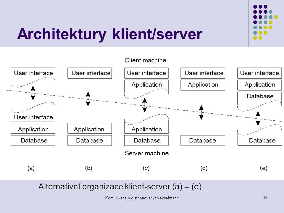 Komunikace v distribuovaných systémech19 Architektury klient/server Alternativní organizace klient-server (a) – (e).