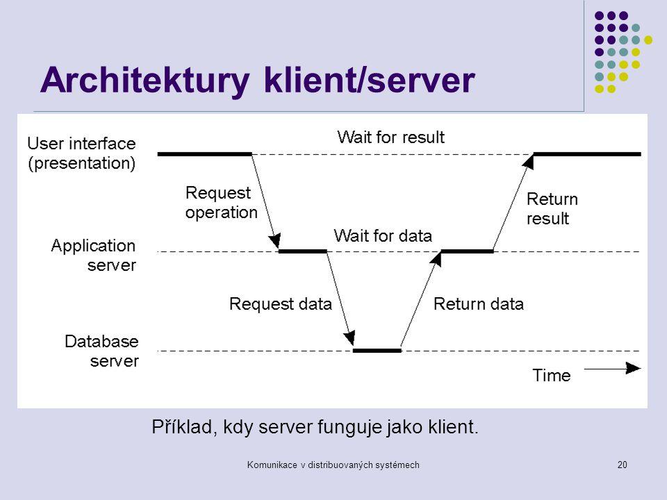 Komunikace v distribuovaných systémech20 Architektury klient/server Příklad, kdy server funguje jako klient.