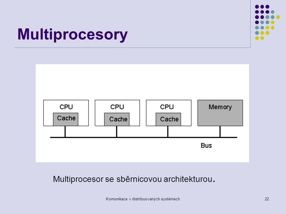 Komunikace v distribuovaných systémech22 Multiprocesory Multiprocesor se sběrnicovou architekturou.