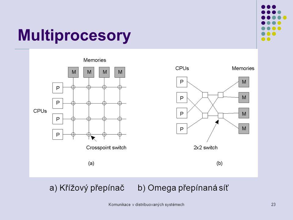 Komunikace v distribuovaných systémech23 Multiprocesory a) Křížový přepínač b) Omega přepínaná síť