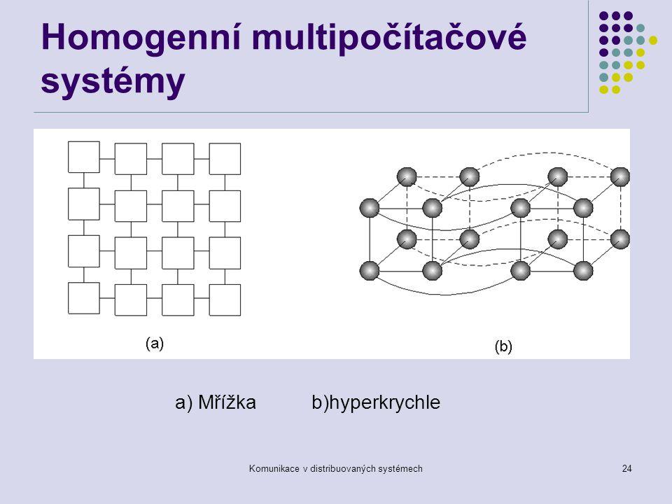 Komunikace v distribuovaných systémech24 Homogenní multipočítačové systémy a) Mřížka b)hyperkrychle 1-9