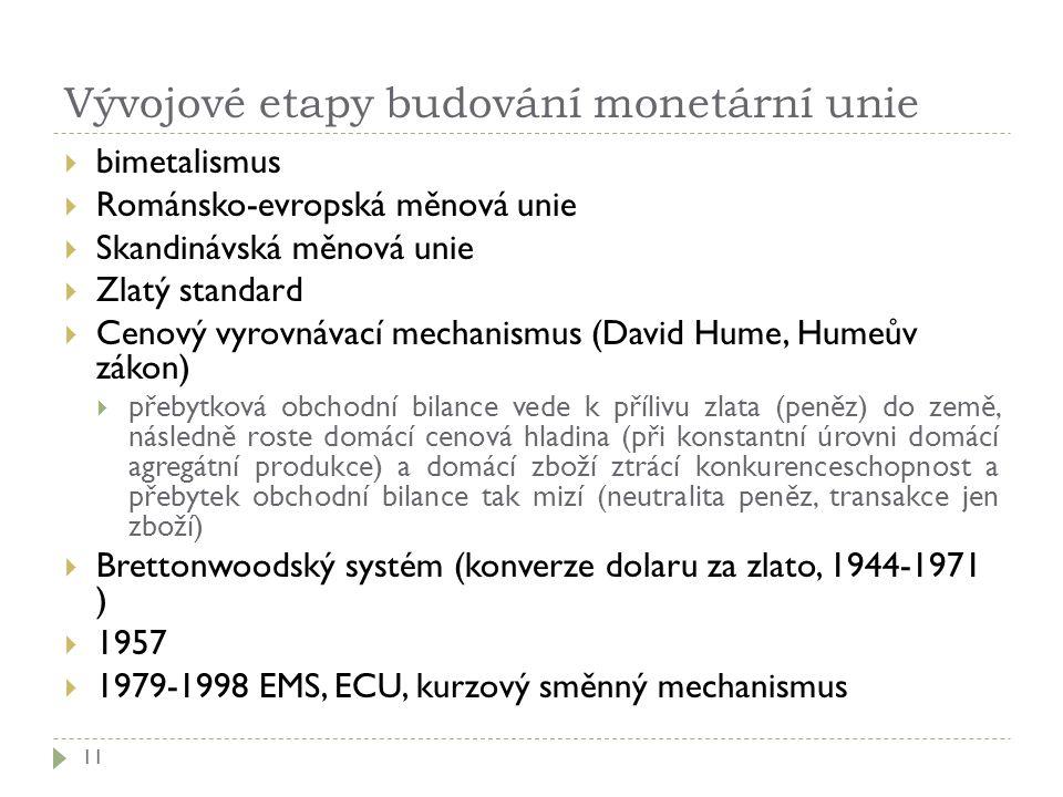 Vývojové etapy budování monetární unie 11  bimetalismus  Románsko-evropská měnová unie  Skandinávská měnová unie  Zlatý standard  Cenový vyrovnávací mechanismus (David Hume, Humeův zákon)  přebytková obchodní bilance vede k přílivu zlata (peněz) do země, následně roste domácí cenová hladina (při konstantní úrovni domácí agregátní produkce) a domácí zboží ztrácí konkurenceschopnost a přebytek obchodní bilance tak mizí (neutralita peněz, transakce jen zboží)  Brettonwoodský systém (konverze dolaru za zlato, 1944-1971 )  1957  1979-1998 EMS, ECU, kurzový směnný mechanismus